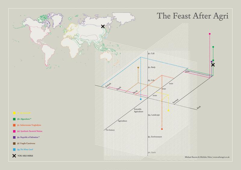 The Feast AfterAgri_kaart